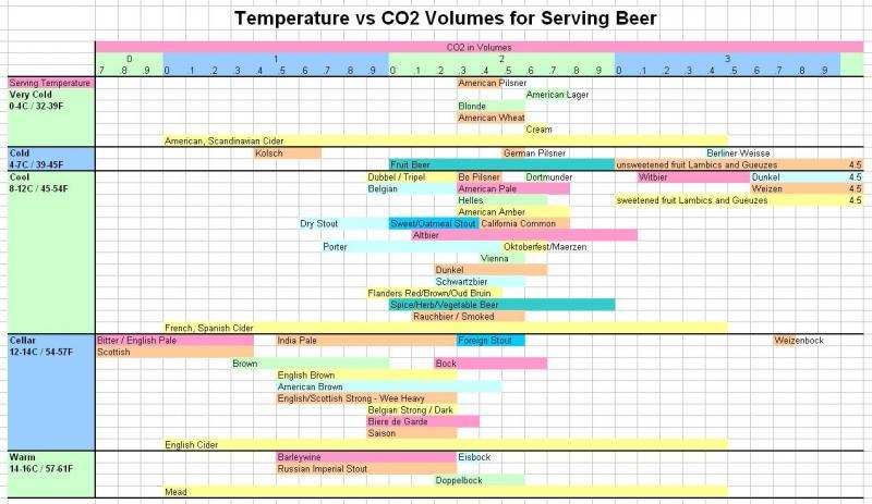 Temperatura serwowania piwa