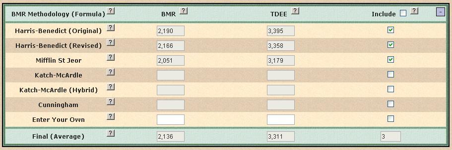 Zapotrzebowanie kaloryczne BMR TDEE